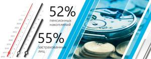 АНПФ представила поправки к законопроекту о пенсионном капитале_